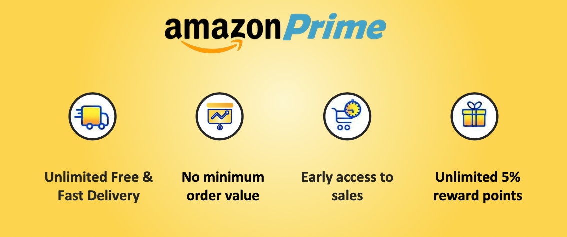 https://www.shopper.com/blog/content/images/2021/06/Amazon-prime-offers.png