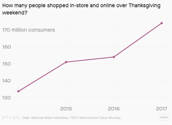 black friday shopping analytics