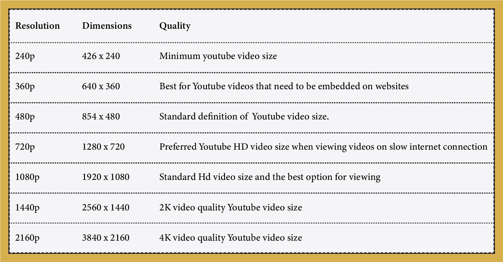 best size for a youtube video