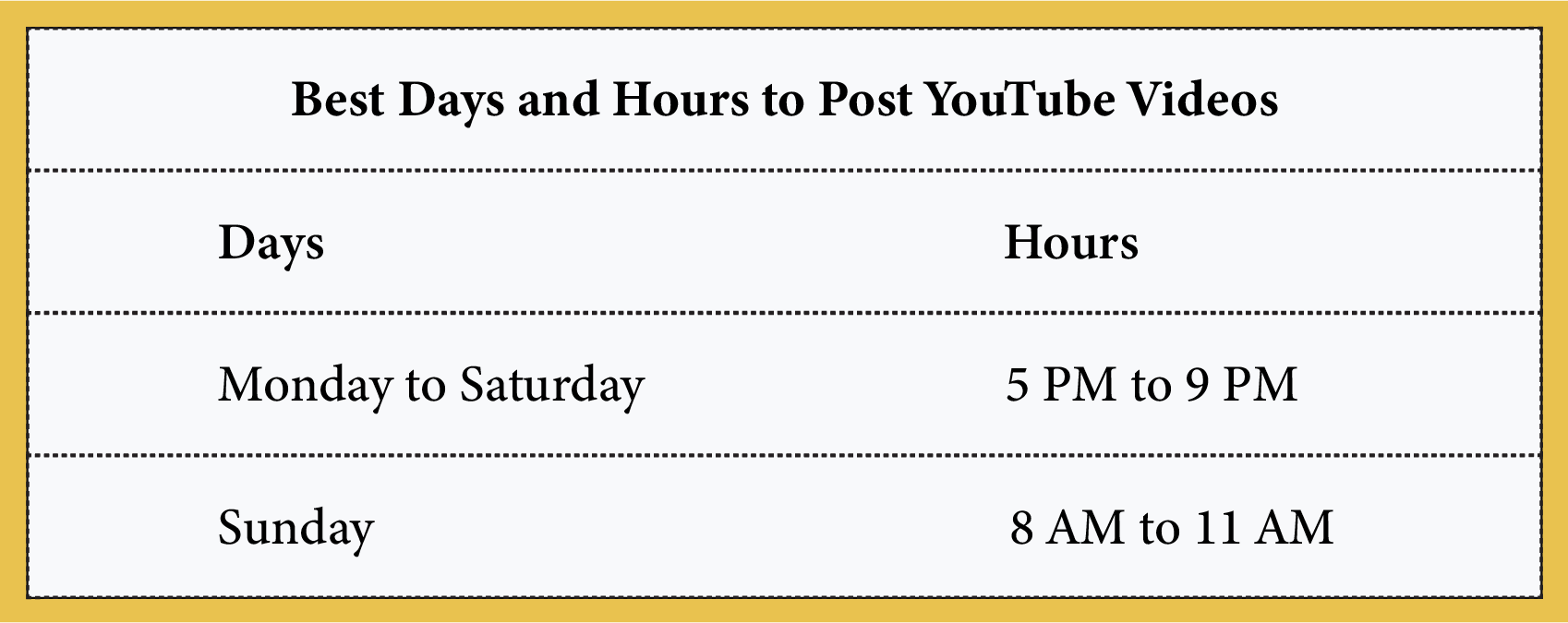 best days and hours to post youtube videos