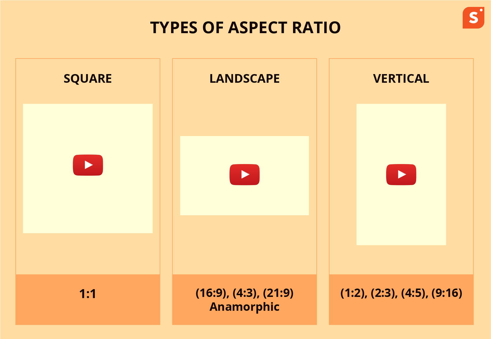 aspects ratio of youtube