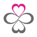 blingjewelry.com Voucher Codes