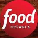 foodnetwork.com Voucher Codes