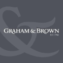 grahambrown.com Voucher Codes