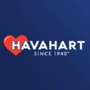 havahart.com Voucher Codes
